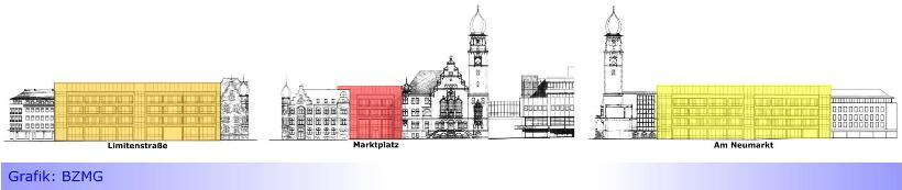 """Rathaus-Neubau • Teil [0]: """"Alter Wein in neuen Schläuchen""""? • BZMG-Rückblick ab 2008"""